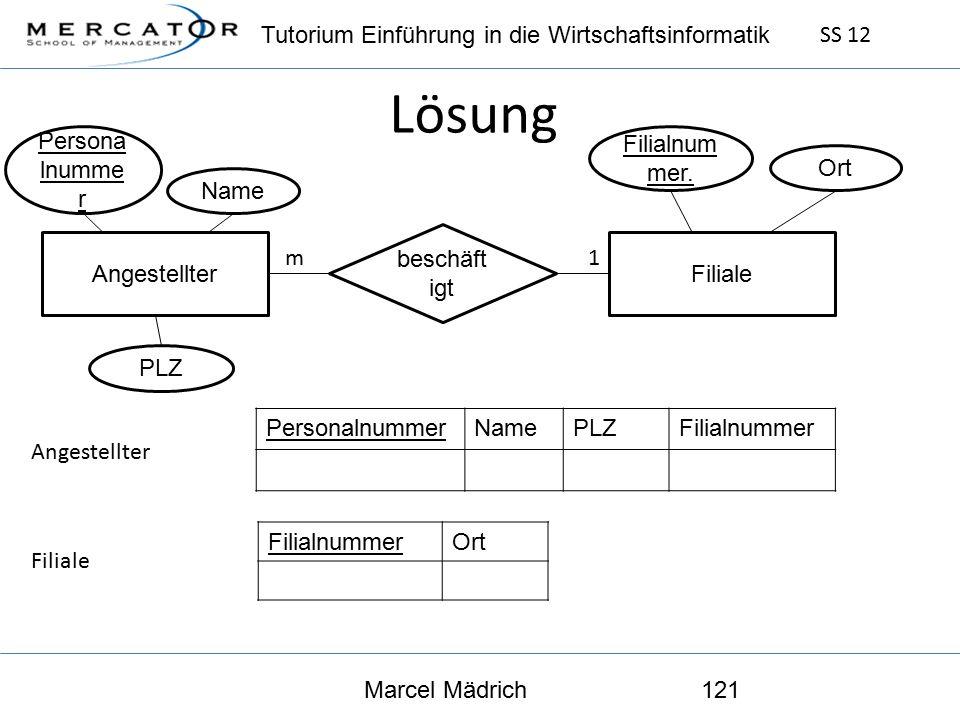 Tutorium Einführung in die Wirtschaftsinformatik SS 12 Marcel Mädrich121 Lösung Angestellter PersonalnummerNamePLZFilialnummer AngestellterFiliale beschäft igt 1m Persona lnumme r Name Filialnum mer.