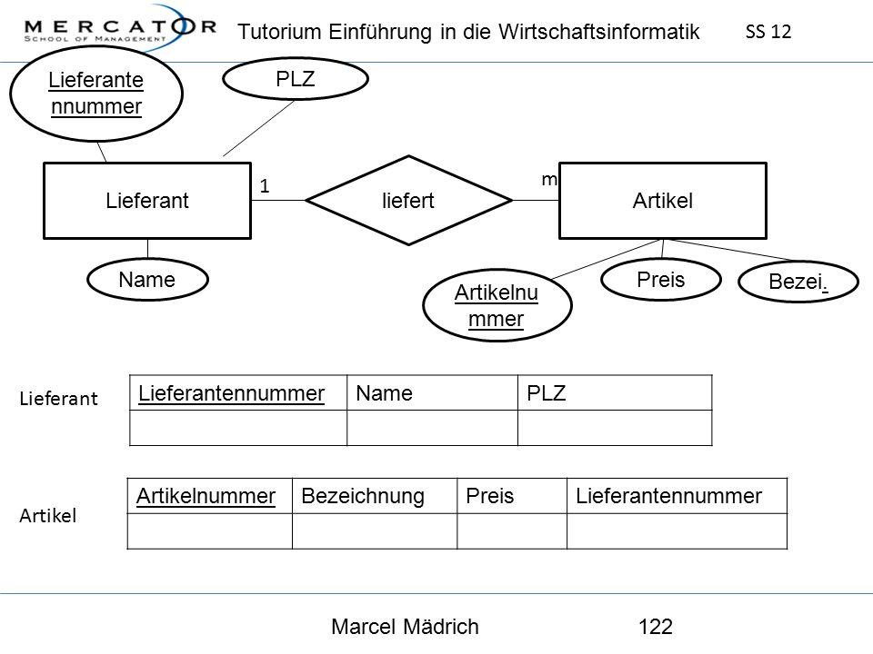 Tutorium Einführung in die Wirtschaftsinformatik SS 12 Marcel Mädrich122 ArtikelLieferant liefert m 1 Artikelnu mmer Preis Bezei.