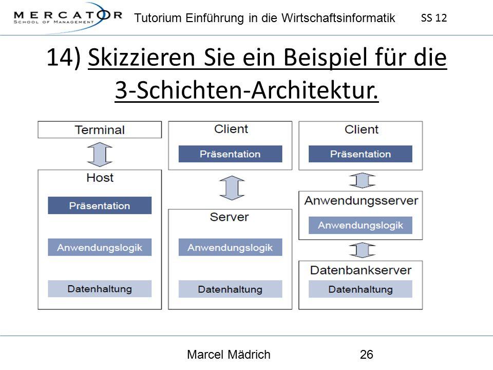 Tutorium Einführung in die Wirtschaftsinformatik SS 12 Marcel Mädrich26 14) Skizzieren Sie ein Beispiel für die 3-Schichten-Architektur.