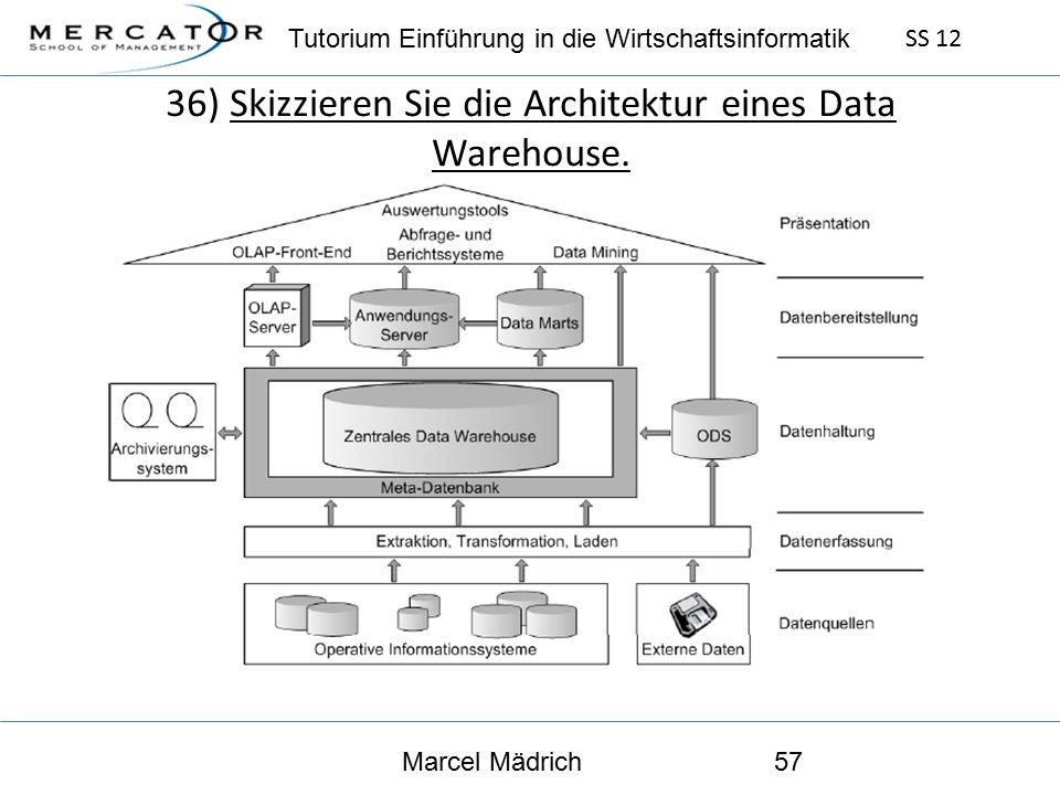 Tutorium Einführung in die Wirtschaftsinformatik SS 12 Marcel Mädrich57 36) Skizzieren Sie die Architektur eines Data Warehouse.
