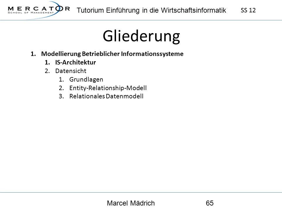Tutorium Einführung in die Wirtschaftsinformatik SS 12 Marcel Mädrich65 Gliederung 1.Modellierung Betrieblicher Informationssysteme 1.IS-Architektur 2.Datensicht 1.Grundlagen 2.Entity-Relationship-Modell 3.Relationales Datenmodell