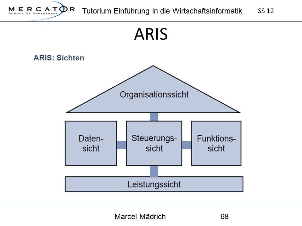 Tutorium Einführung in die Wirtschaftsinformatik SS 12 Marcel Mädrich68 ARIS