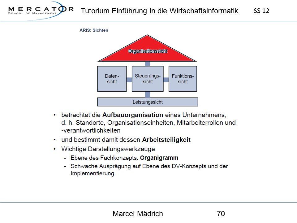 Tutorium Einführung in die Wirtschaftsinformatik SS 12 Marcel Mädrich70