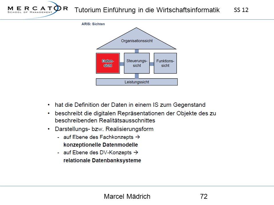 Tutorium Einführung in die Wirtschaftsinformatik SS 12 Marcel Mädrich72