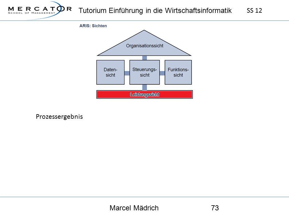 Tutorium Einführung in die Wirtschaftsinformatik SS 12 Marcel Mädrich73 Prozessergebnis