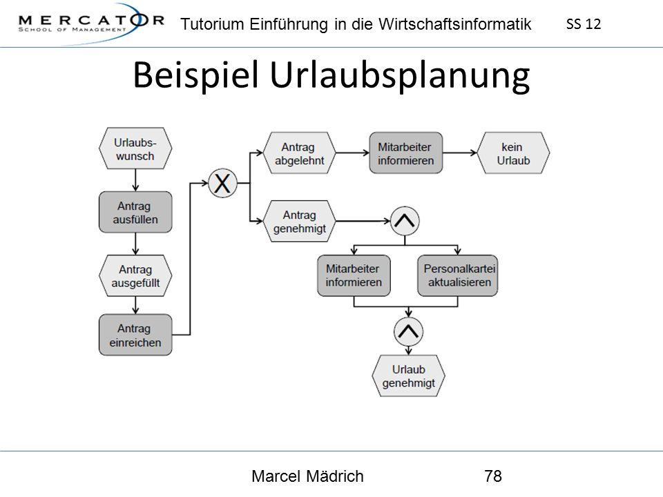 Tutorium Einführung in die Wirtschaftsinformatik SS 12 Marcel Mädrich78 Beispiel Urlaubsplanung