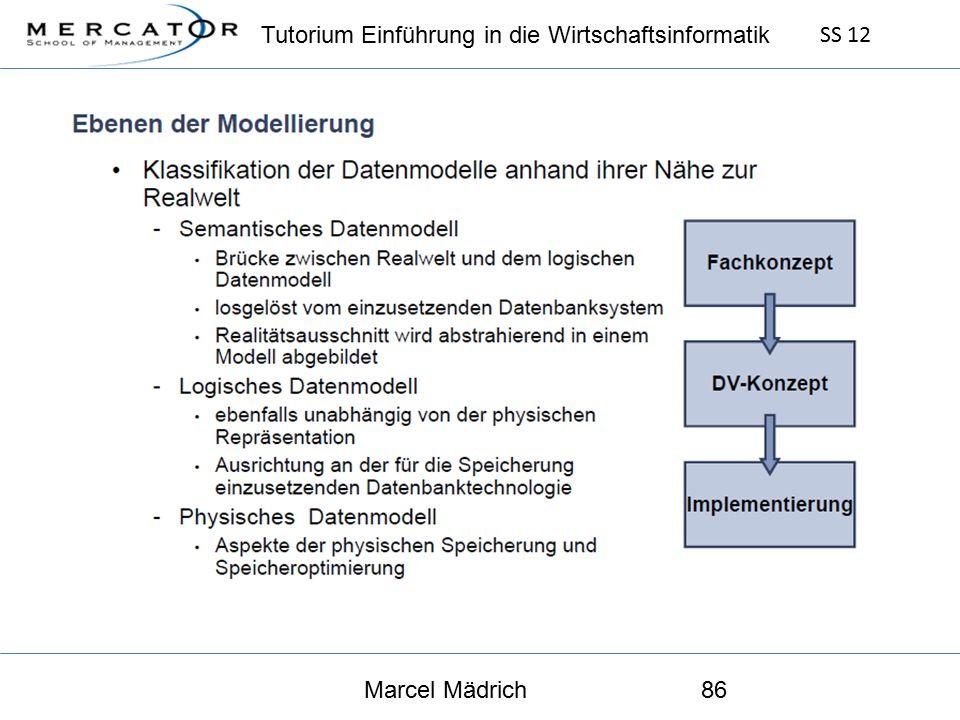 Tutorium Einführung in die Wirtschaftsinformatik SS 12 Marcel Mädrich86