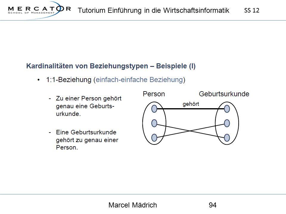 Tutorium Einführung in die Wirtschaftsinformatik SS 12 Marcel Mädrich94