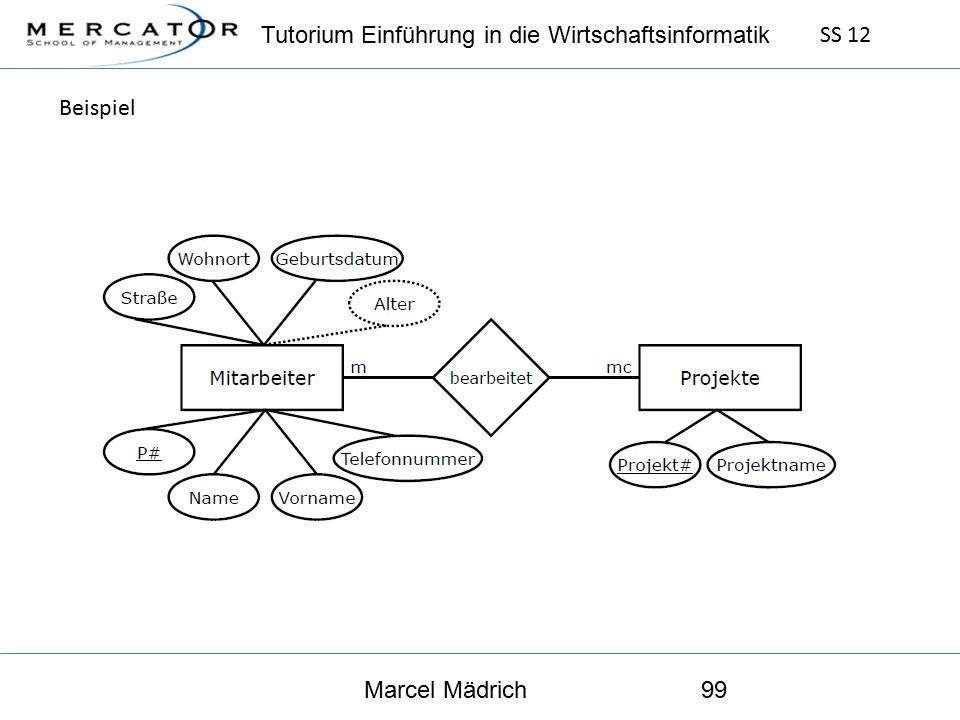 Tutorium Einführung in die Wirtschaftsinformatik SS 12 Marcel Mädrich99 Beispiel