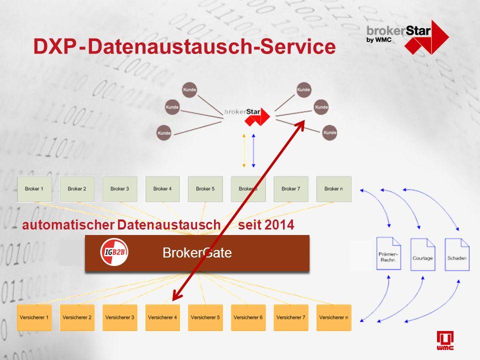 BrokerGate DXP - Datenaustausch-Service automatischer Datenaustausch seit 2014