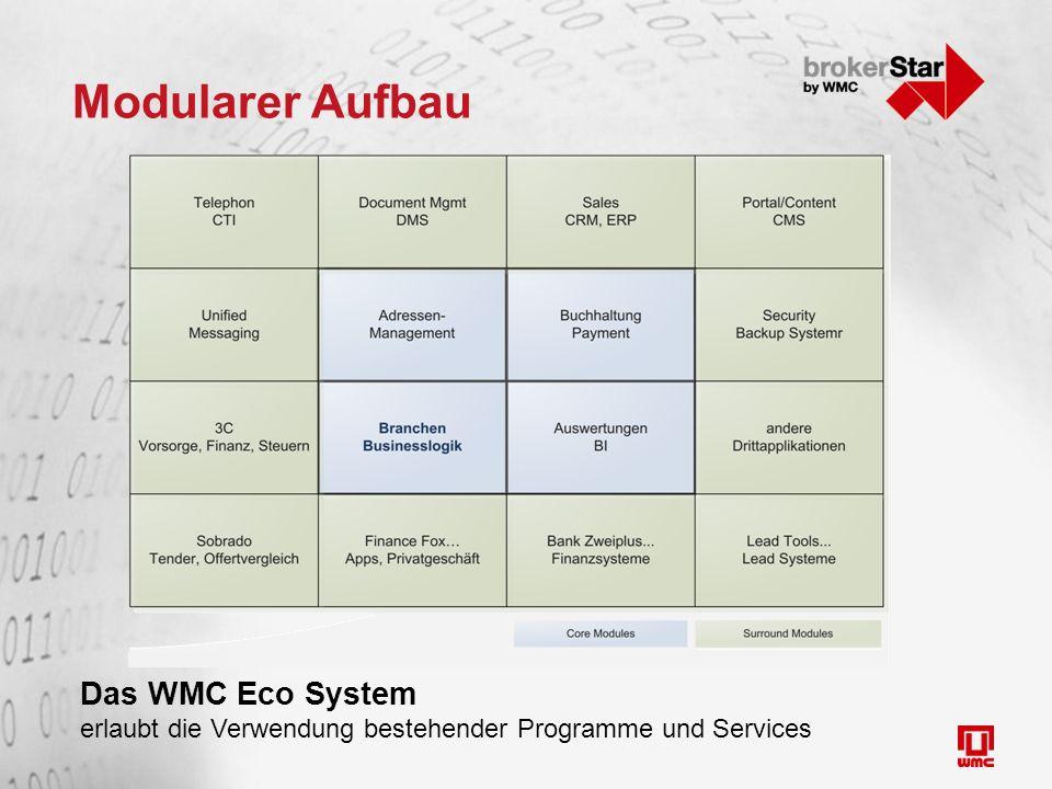 Modularer Aufbau Das WMC Eco System erlaubt die Verwendung bestehender Programme und Services
