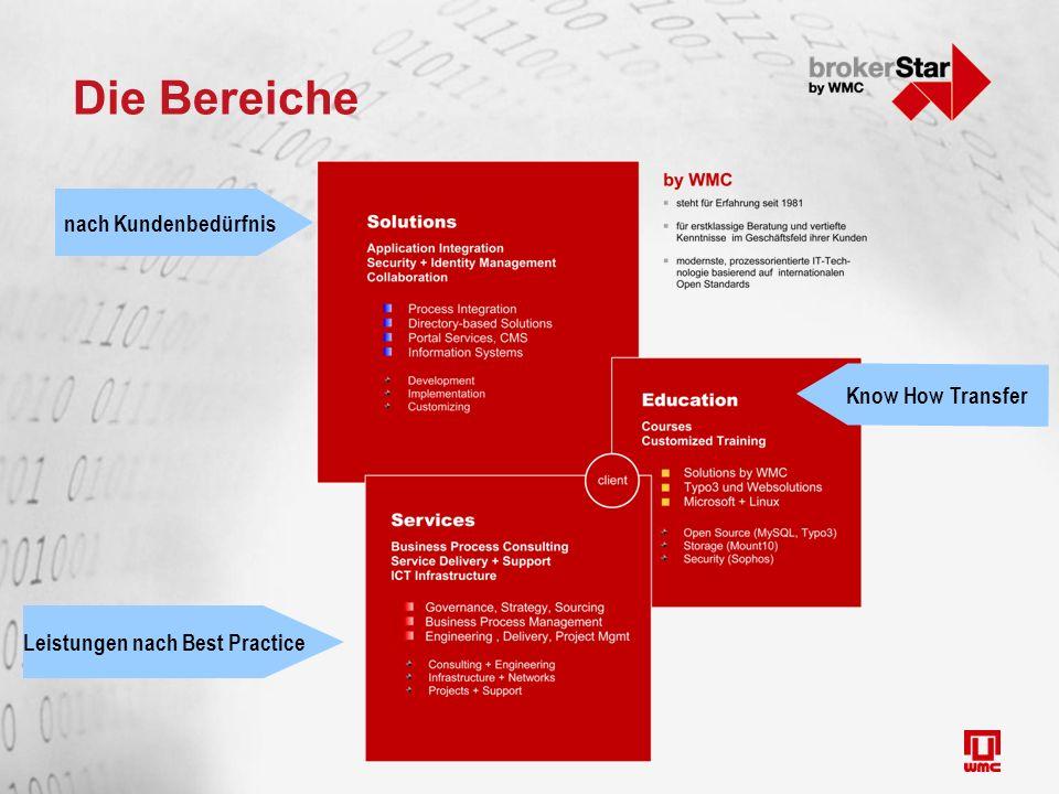 Die Bereiche Know How Transfer nach Kundenbedürfnis Leistungen nach Best Practice