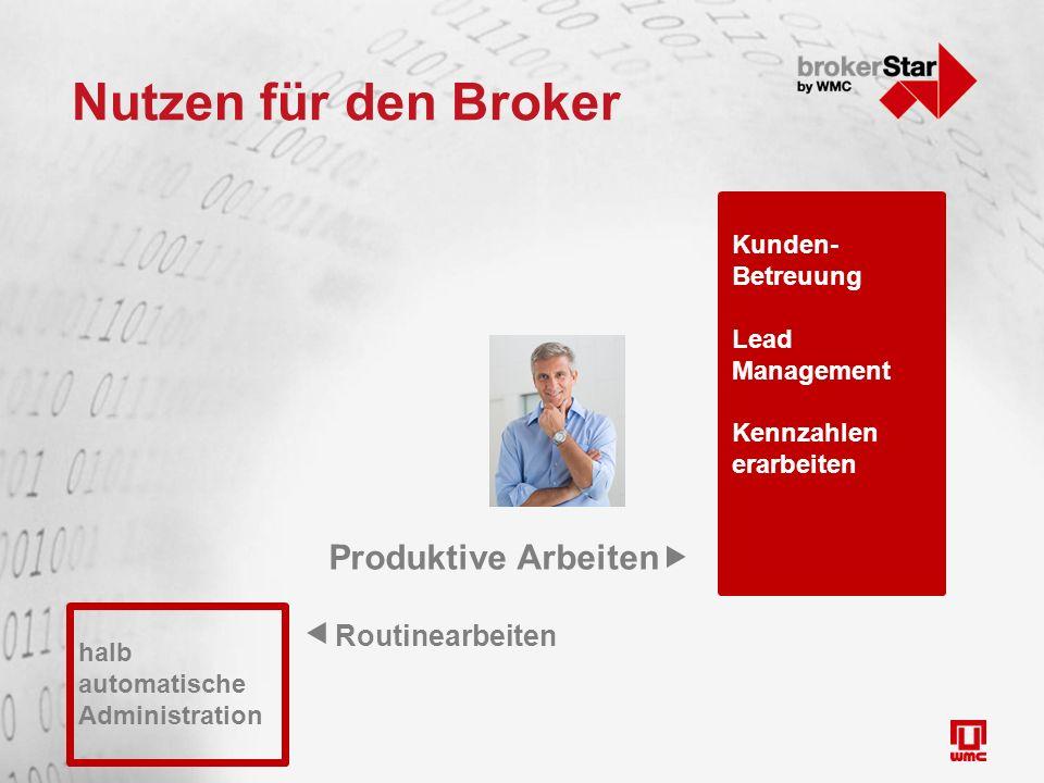 Nutzen für den Broker  Routinearbeiten Produktive Arbeiten  vollautomatisch Kunden- Betreuung Lead Management Führungs- Informationen Prozesse verbessern