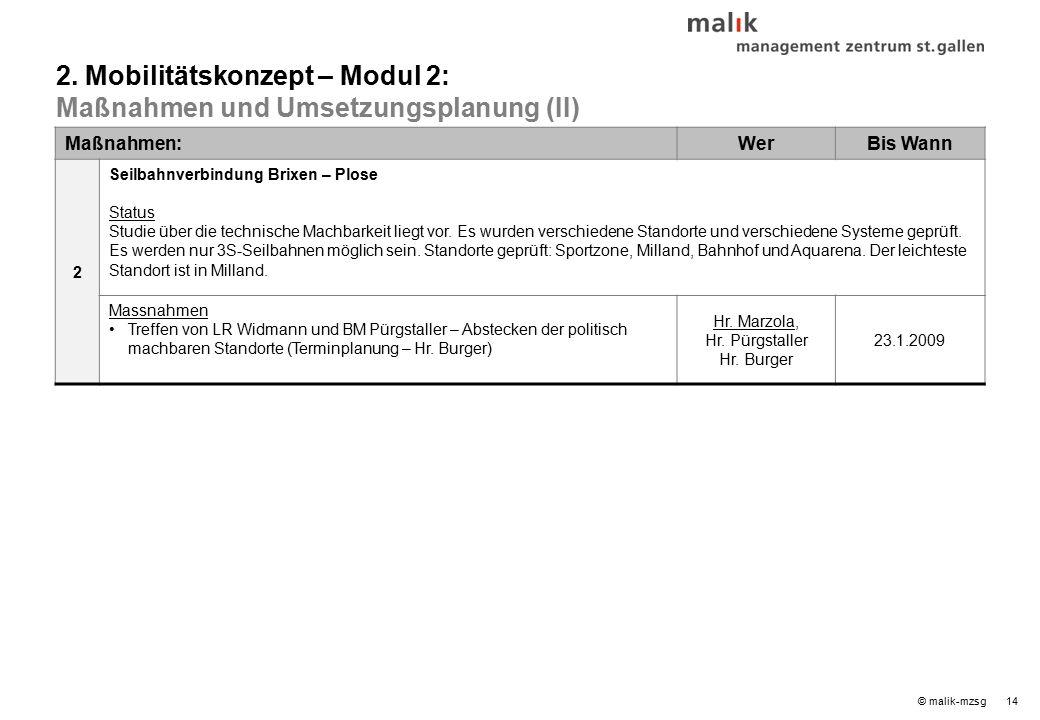14© malik-mzsg Maßnahmen:WerBis Wann 2 Seilbahnverbindung Brixen – Plose Status Studie über die technische Machbarkeit liegt vor.