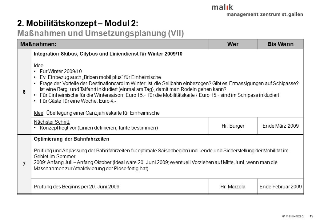 19© malik-mzsg Maßnahmen:WerBis Wann 6 Integration Skibus, Citybus und Liniendienst für Winter 2009/10 Idee Für Winter 2009/10 Ev.