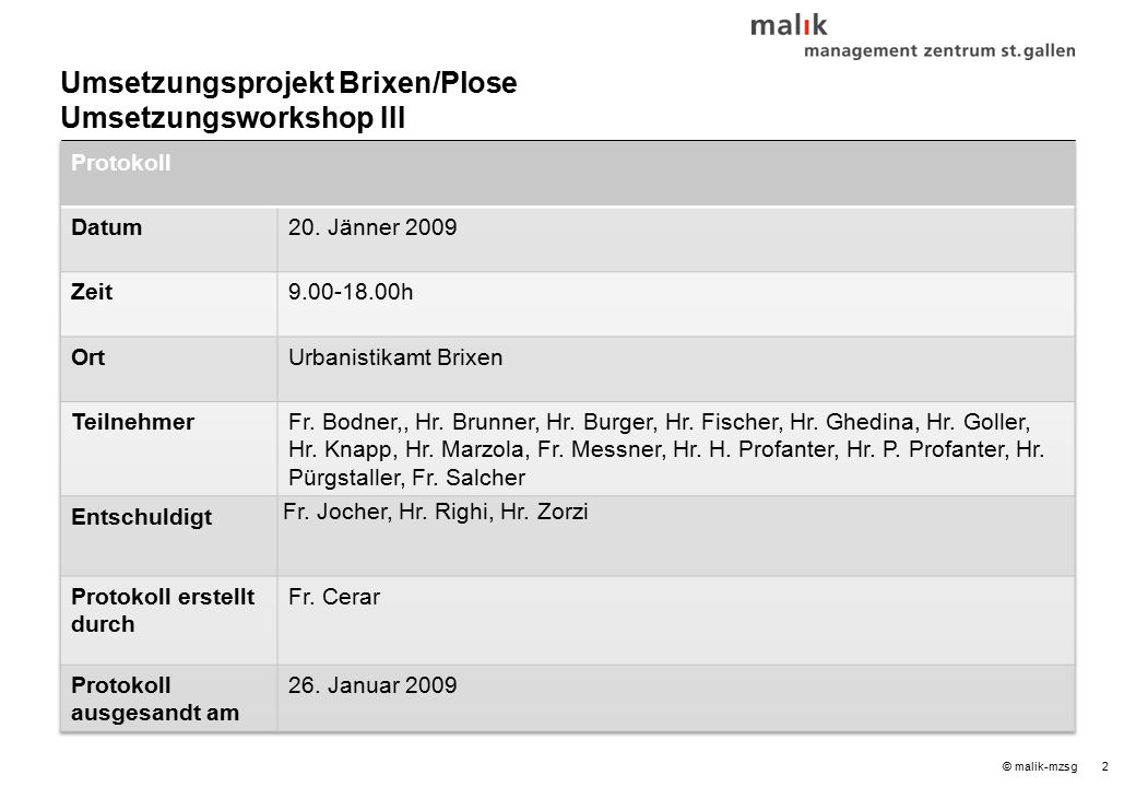 2© malik-mzsg Umsetzungsprojekt Brixen/Plose Umsetzungsworkshop III