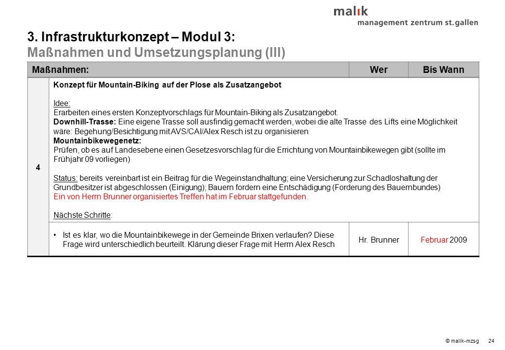 24© malik-mzsg Maßnahmen:WerBis Wann 4 Konzept für Mountain-Biking auf der Plose als Zusatzangebot Idee: Erarbeiten eines ersten Konzeptvorschlags für Mountain-Biking als Zusatzangebot.