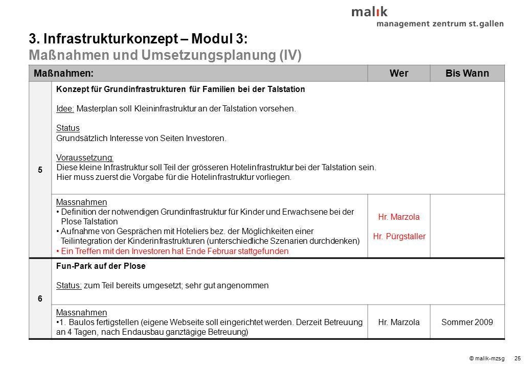 25© malik-mzsg Maßnahmen:WerBis Wann 5 Konzept für Grundinfrastrukturen für Familien bei der Talstation Idee: Masterplan soll Kleininfrastruktur an der Talstation vorsehen.