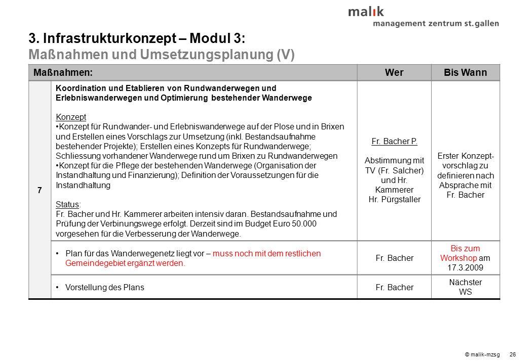 26© malik-mzsg Maßnahmen:WerBis Wann 7 Koordination und Etablieren von Rundwanderwegen und Erlebniswanderwegen und Optimierung bestehender Wanderwege Konzept Konzept für Rundwander- und Erlebniswanderwege auf der Plose und in Brixen und Erstellen eines Vorschlags zur Umsetzung (inkl.