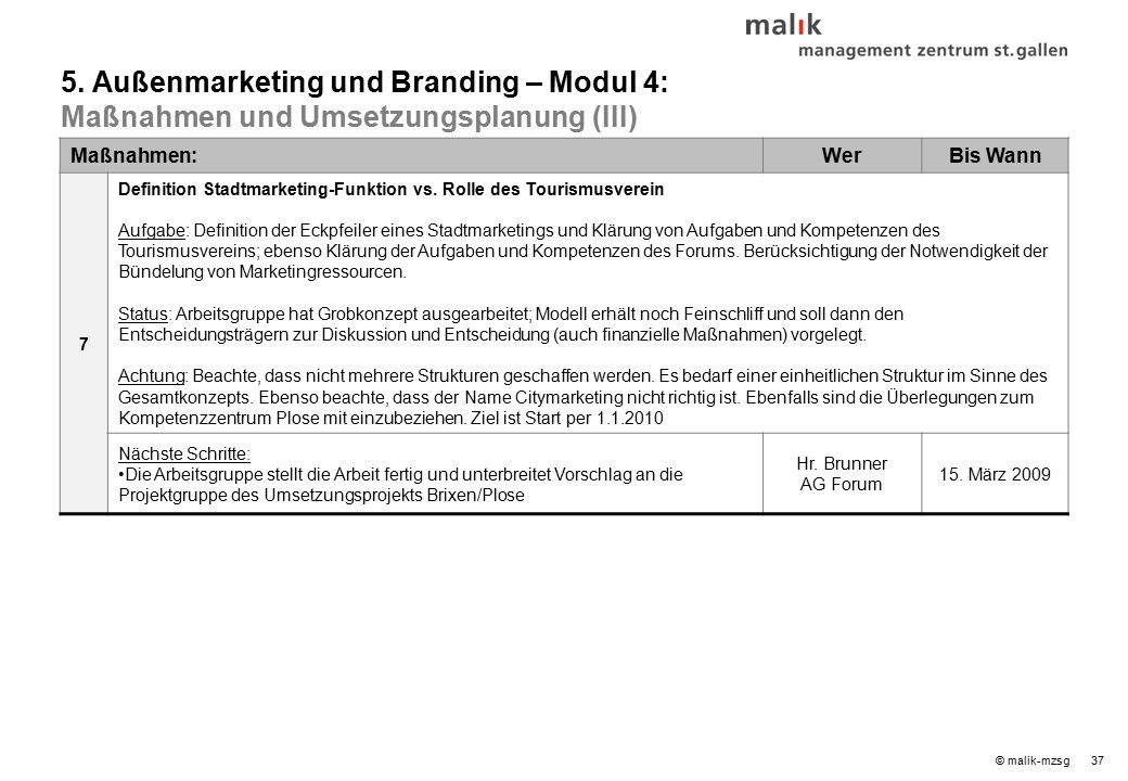 37© malik-mzsg Maßnahmen:WerBis Wann 7 Definition Stadtmarketing-Funktion vs.