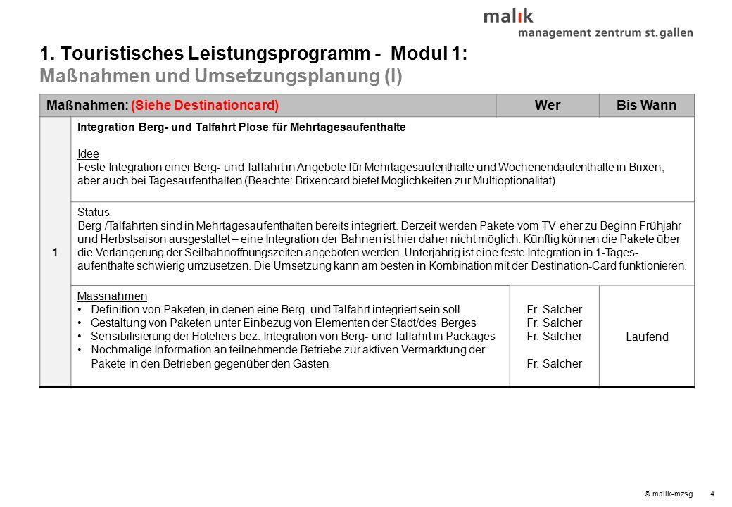 © malik-mzsg4 Maßnahmen: (Siehe Destinationcard)WerBis Wann 1 Integration Berg- und Talfahrt Plose für Mehrtagesaufenthalte Idee Feste Integration einer Berg- und Talfahrt in Angebote für Mehrtagesaufenthalte und Wochenendaufenthalte in Brixen, aber auch bei Tagesaufenthalten (Beachte: Brixencard bietet Möglichkeiten zur Multioptionalität) Status Berg-/Talfahrten sind in Mehrtagesaufenthalten bereits integriert.