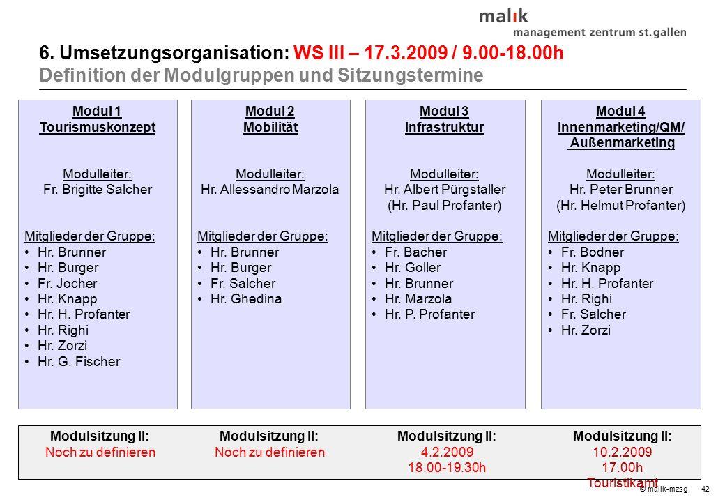 42© malik-mzsg Modul 1 Tourismuskonzept Modulleiter: Fr.
