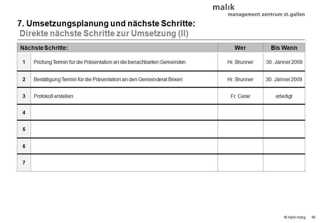 45© malik-mzsg Nächste Schritte:WerBis Wann 1Prüfung Termin für die Präsentation an die benachbarten GemeindenHr.