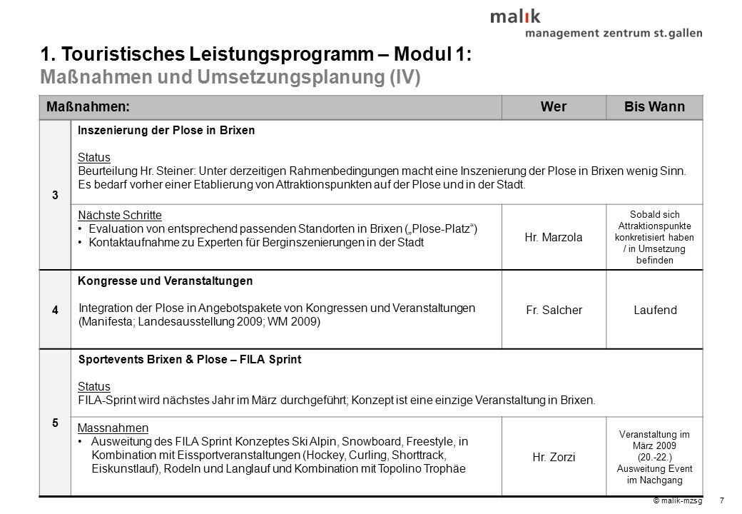 © malik-mzsg7 Maßnahmen:WerBis Wann 3 Inszenierung der Plose in Brixen Status Beurteilung Hr.