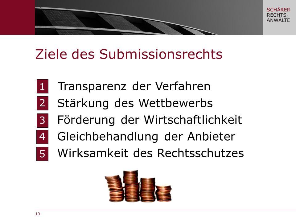 19 Transparenz der Verfahren Stärkung des Wettbewerbs Förderung der Wirtschaftlichkeit Gleichbehandlung der Anbieter Wirksamkeit des Rechtsschutzes Ziele des Submissionsrechts 1 2 3 4 5