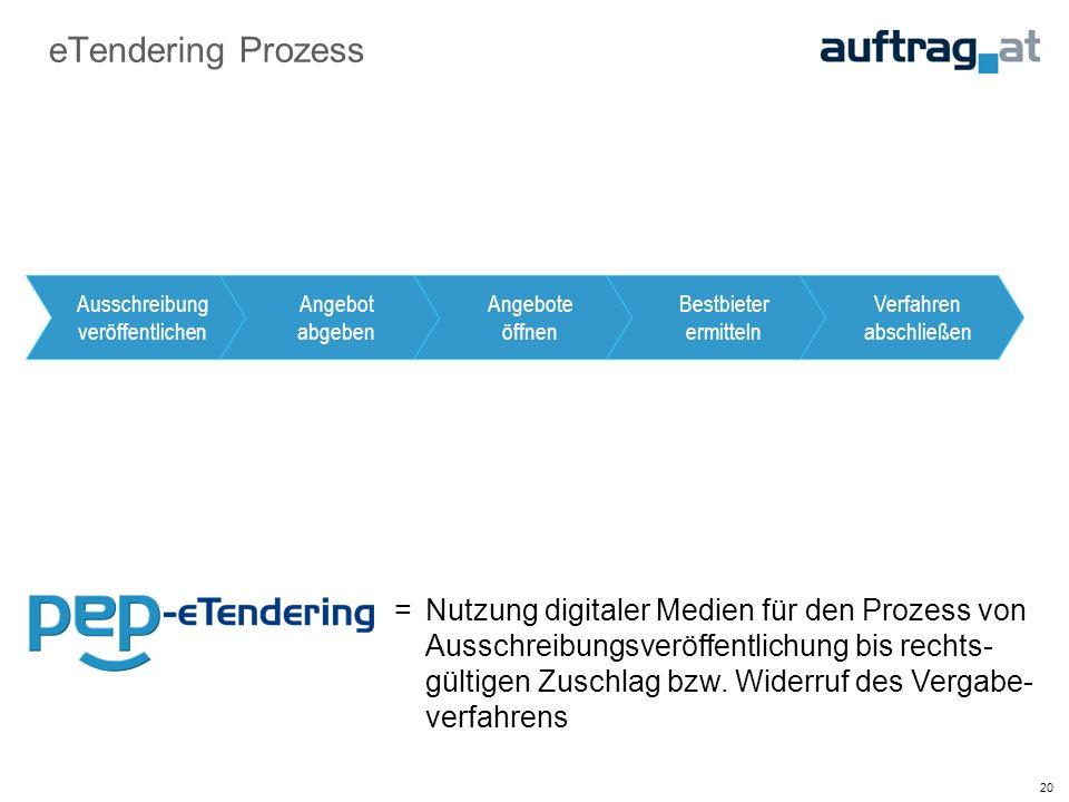 21 eTendering Prozess = Nutzung digitaler Medien für den Prozess von Ausschreibungsveröffentlichung bis rechts- gültigen Zuschlag bzw.