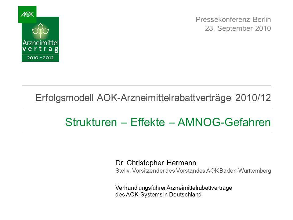 Erfolgsmodell AOK-Arzneimittelrabattverträge 2010/12 Strukturen – Effekte – AMNOG-Gefahren Pressekonferenz Berlin 23.