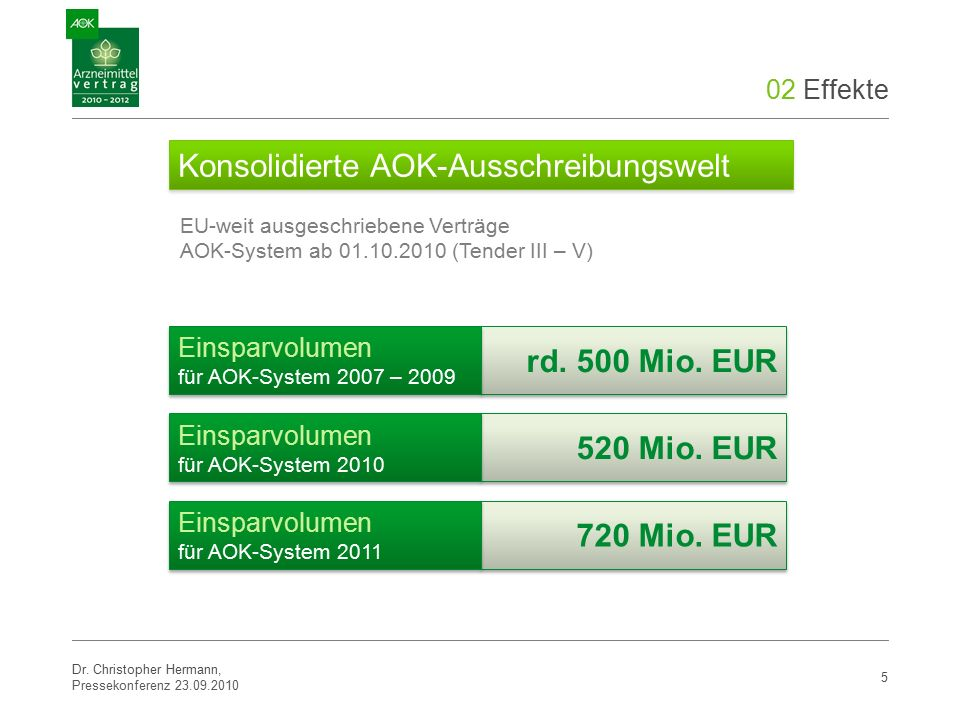 02 Effekte 5 rd. 500 Mio. EUR Dr.