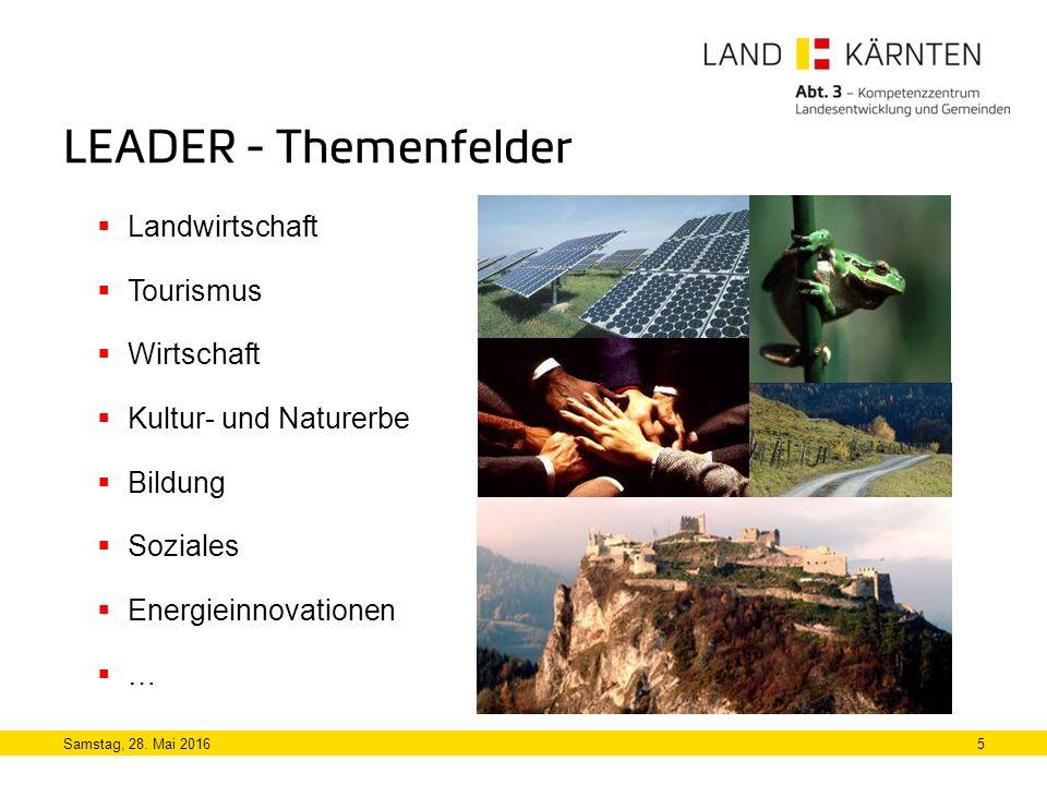 LEADER - Themenfelder Samstag, 28.