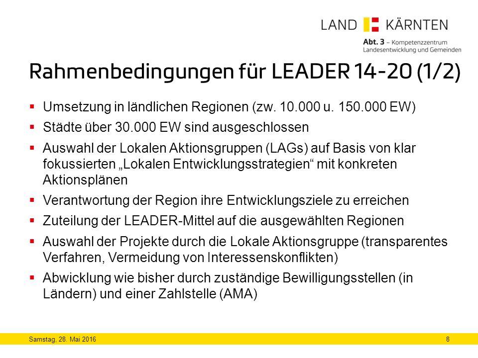Rahmenbedingungen für LEADER 14-20 (2/2)  LEADER wird der Priorität 6 zugeordnet  Es sind Maßnahmen aller Prioritäten abdeckbar  Mindestens 5% der ELER-Mittel sind vorgesehen  Bis zu 80% EU-Kofinanzierung von LEADER möglich  Eigenes LEADER-Management (Anstellung in der Region mit mind.