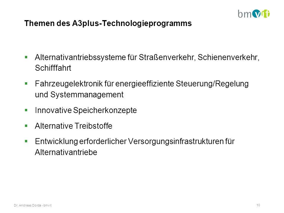 Dr. Andreas Dorda - bmvit 10 Themen des A3plus-Technologieprogramms  Alternativantriebssysteme für Straßenverkehr, Schienenverkehr, Schifffahrt  Fah