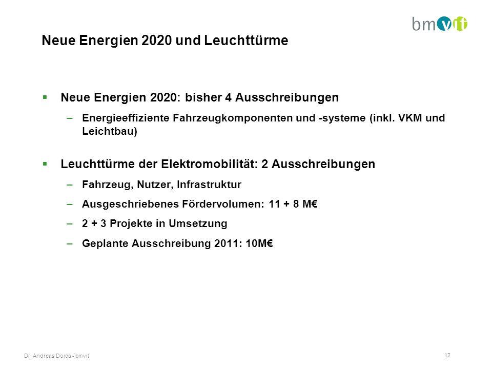 Dr. Andreas Dorda - bmvit 12 Neue Energien 2020 und Leuchttürme  Neue Energien 2020: bisher 4 Ausschreibungen –Energieeffiziente Fahrzeugkomponenten
