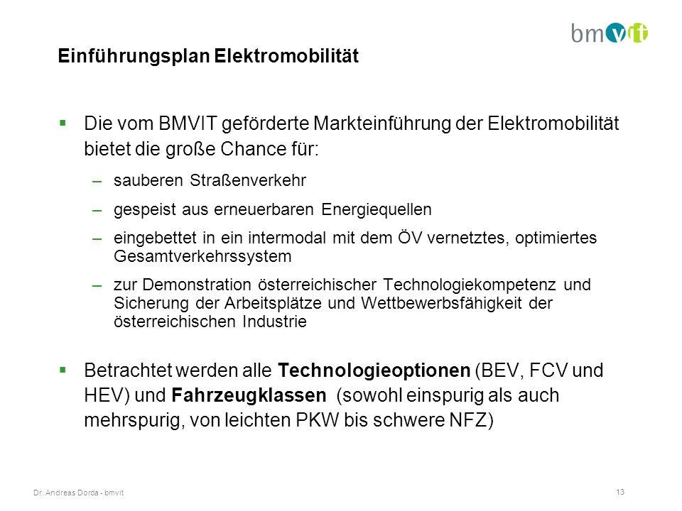 Dr. Andreas Dorda - bmvit 13 Einführungsplan Elektromobilität  Die vom BMVIT geförderte Markteinführung der Elektromobilität bietet die große Chance
