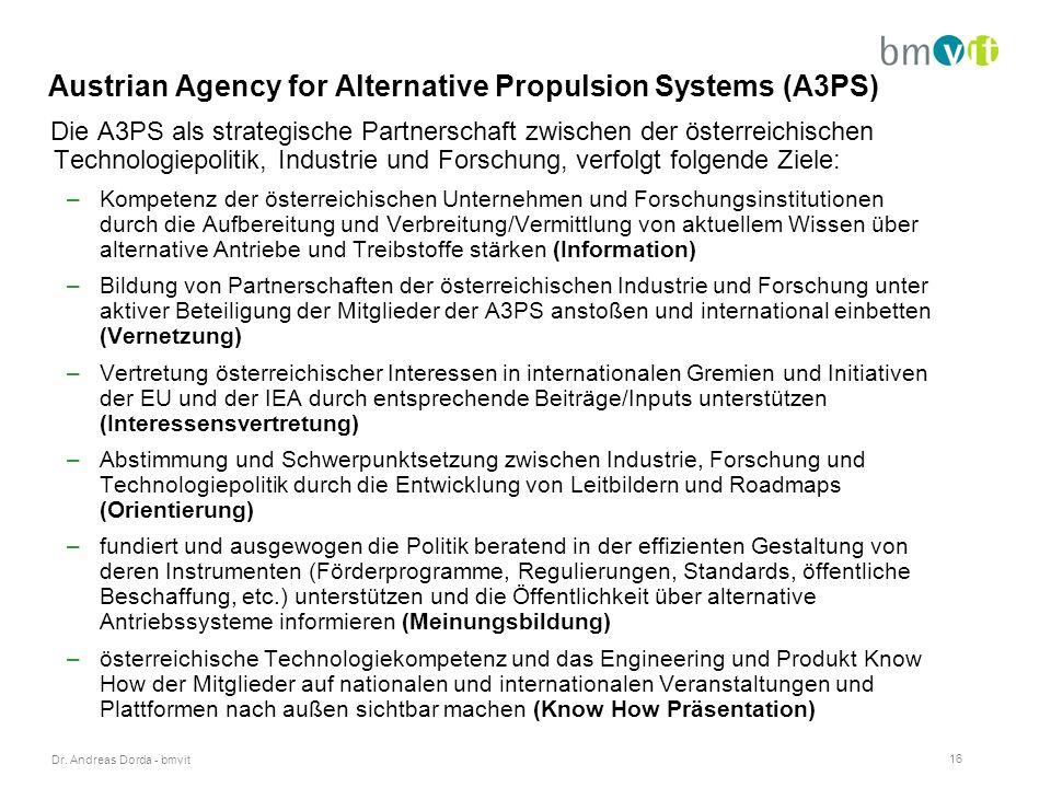 Dr. Andreas Dorda - bmvit 16 Austrian Agency for Alternative Propulsion Systems (A3PS) Die A3PS als strategische Partnerschaft zwischen der österreich