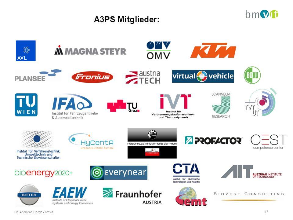 Dr. Andreas Dorda - bmvit 17 A3PS Mitglieder: