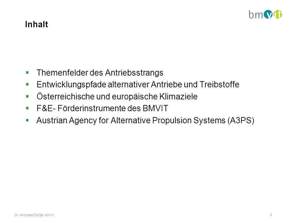 Dr. Andreas Dorda - bmvit 2 Inhalt  Themenfelder des Antriebsstrangs  Entwicklungspfade alternativer Antriebe und Treibstoffe  Österreichische und