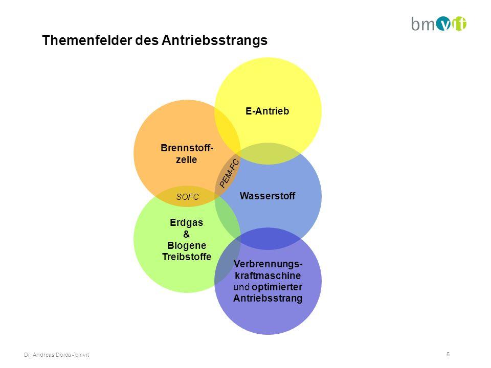 Dr. Andreas Dorda - bmvit 5 Themenfelder des Antriebsstrangs Wasserstoff Erdgas & Biogene Treibstoffe Brennstoff- zelle PEM-FC SOFC E-Antrieb Verbrenn