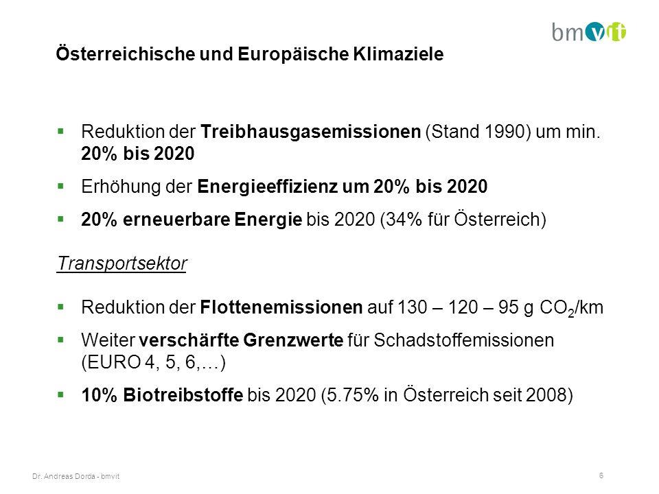 Dr. Andreas Dorda - bmvit 6 Österreichische und Europäische Klimaziele  Reduktion der Treibhausgasemissionen (Stand 1990) um min. 20% bis 2020  Erhö