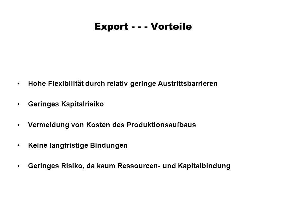 Export - - - Vorteile Hohe Flexibilität durch relativ geringe Austrittsbarrieren Geringes Kapitalrisiko Vermeidung von Kosten des Produktionsaufbaus K
