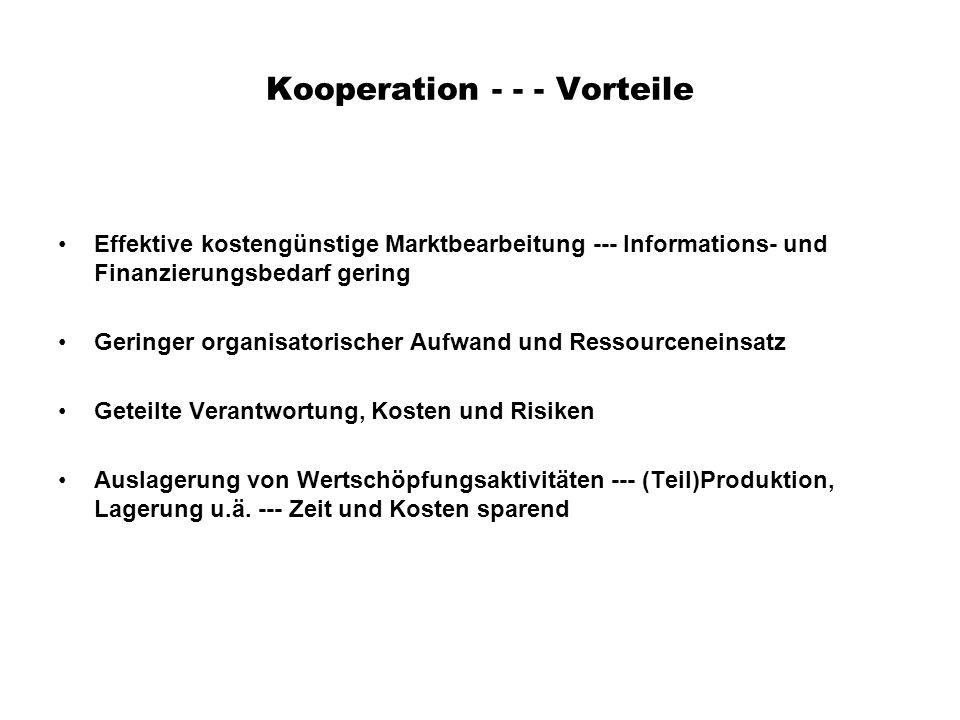 Kooperation - - - Vorteile Effektive kostengünstige Marktbearbeitung --- Informations- und Finanzierungsbedarf gering Geringer organisatorischer Aufwa