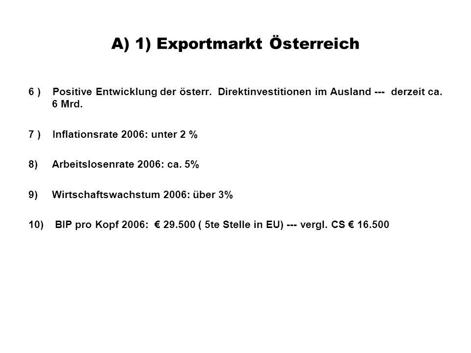 A) 1) Exportmarkt Österreich 6 ) Positive Entwicklung der österr. Direktinvestitionen im Ausland --- derzeit ca. 6 Mrd. 7 ) Inflationsrate 2006: unter