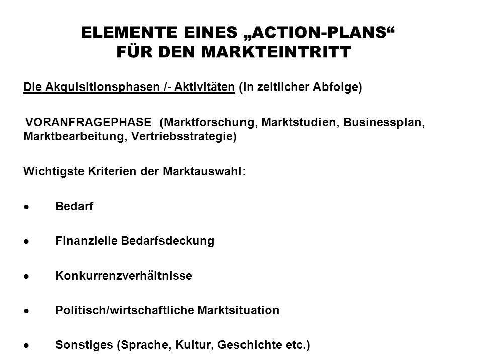 """ELEMENTE EINES """"ACTION-PLANS"""" FÜR DEN MARKTEINTRITT Die Akquisitionsphasen /- Aktivitäten (in zeitlicher Abfolge) VORANFRAGEPHASE (Marktforschung, Mar"""