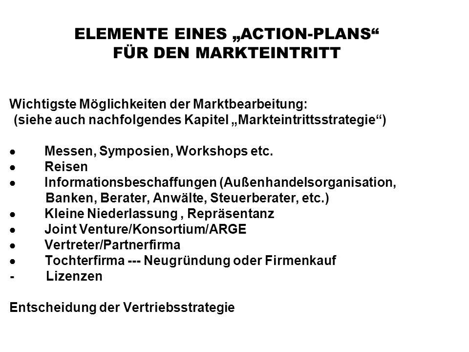 """Wichtigste Möglichkeiten der Marktbearbeitung: (siehe auch nachfolgendes Kapitel """"Markteintrittsstrategie"""")  Messen, Symposien, Workshops etc.  Reis"""