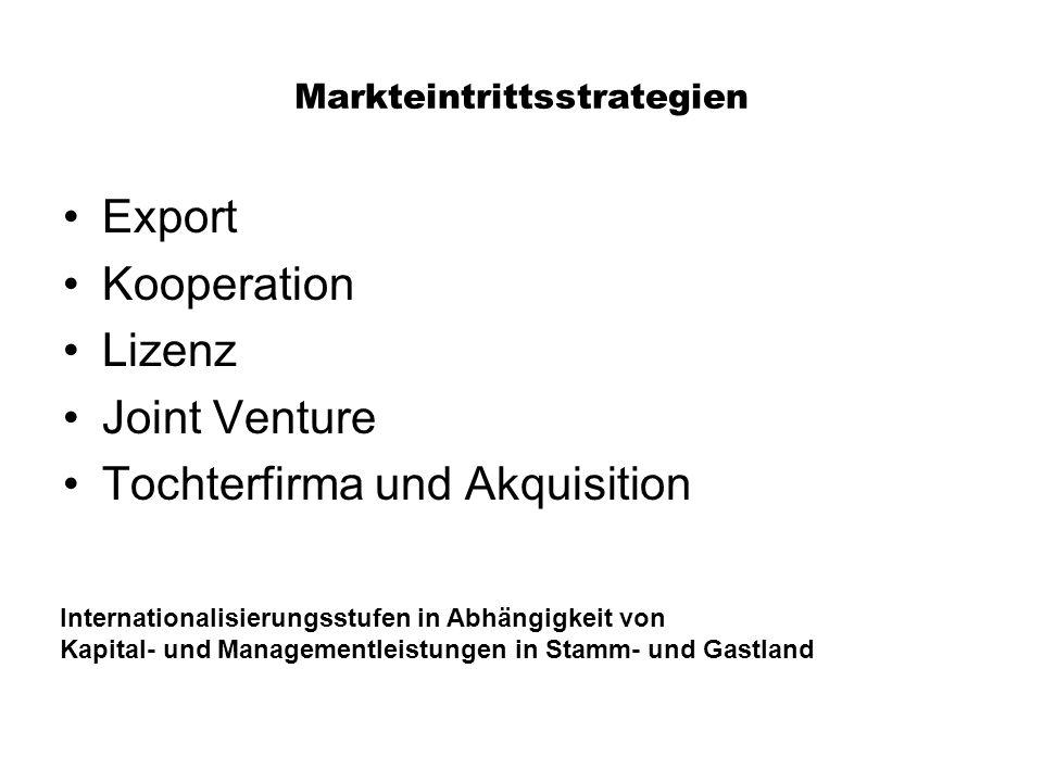 Export - - - Vorteile Hohe Flexibilität durch relativ geringe Austrittsbarrieren Geringes Kapitalrisiko Vermeidung von Kosten des Produktionsaufbaus Keine langfristige Bindungen Geringes Risiko, da kaum Ressourcen- und Kapitalbindung