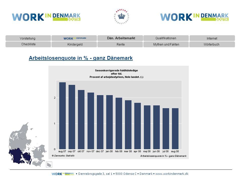 Dannebrogsgade 3, sal 1 5000 Odense C Danmark www.workindenmark.dk Arbeitslosenquote in % – Kommunen in Syddanmark 0,6 % 0,8 % 0,4 % 1,3 % 1,1 % 1,2 % 1,1 % 1,0 % 0,8 % 0,9 % 1,4 % 1,2 % 1,4 % 1,6 % 0,7 % 1,9 % 1,2 % 1,5 % 1,2 % 1,3 % Vorstellung Dän.