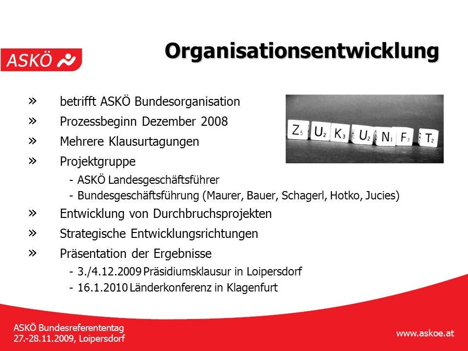 www.askoe.at ASKÖ Bundesreferententag 27.-28.11.2009, Loipersdorf Organisationsentwicklung » betrifft ASKÖ Bundesorganisation » Prozessbeginn Dezember